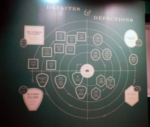"""Музей Армии, Париж. Выставка """"Стратегия Наполеона"""". Карта поражений."""